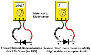 diode_meters