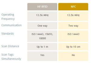 NFC_RFID