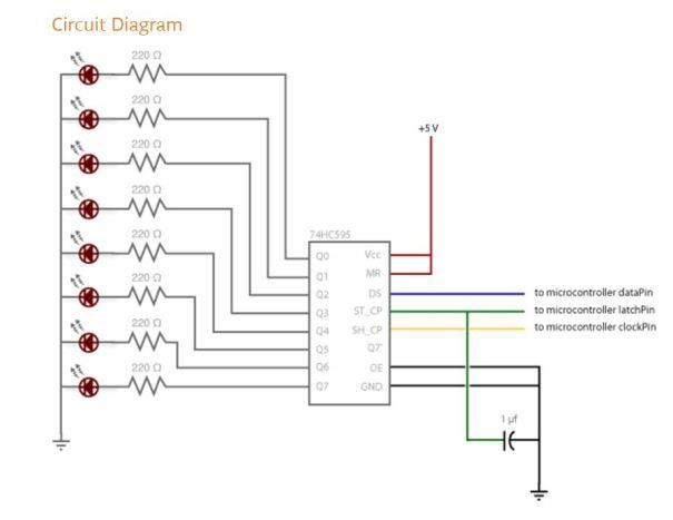 circuitDiag