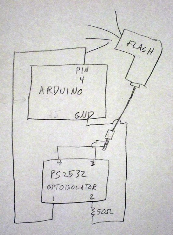 Optocoupleur