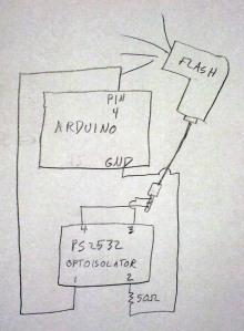 hr_flash_circuit