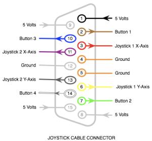 joystick_port