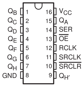 74HC595-Shift-Register